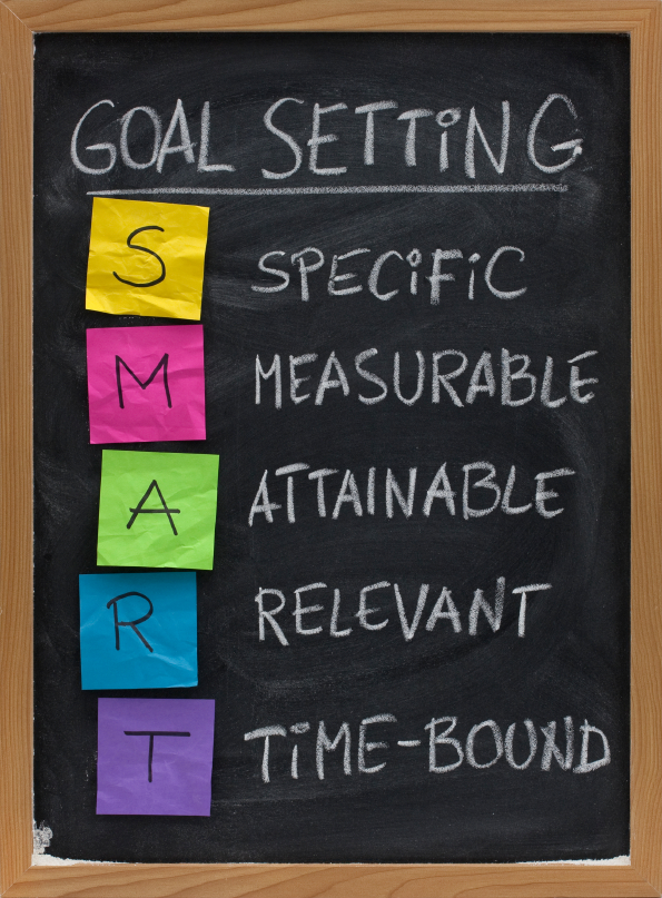 There are endless examples of goal-setting strategies. So many, in